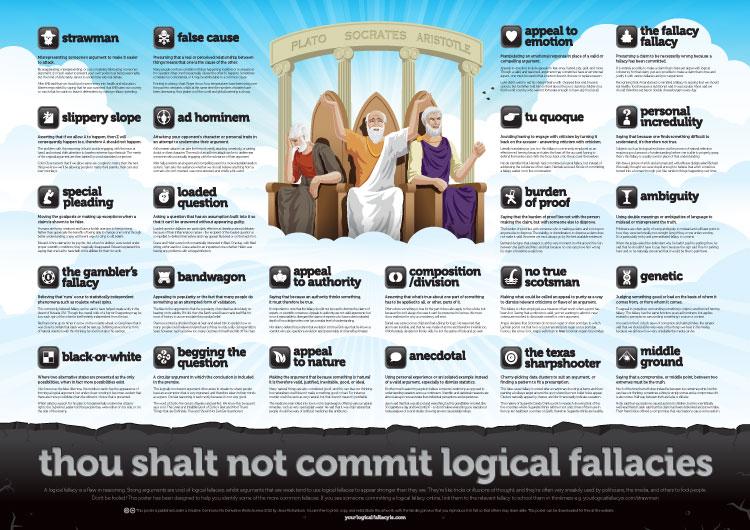 logicalfallacy